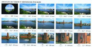 angulos_de_vision_y_distancias_focales